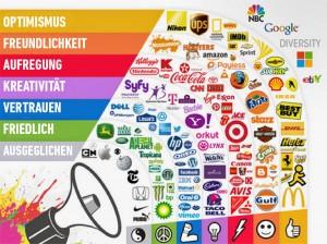 Farben spielen bei Firmenlogos eine große Rolle